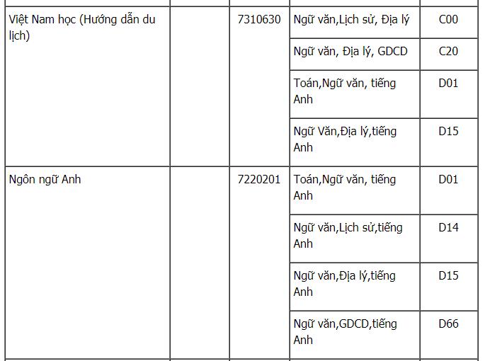 Dai hoc Sao Do tuyen 1.200 chi tieu nam 2018 hinh anh 3