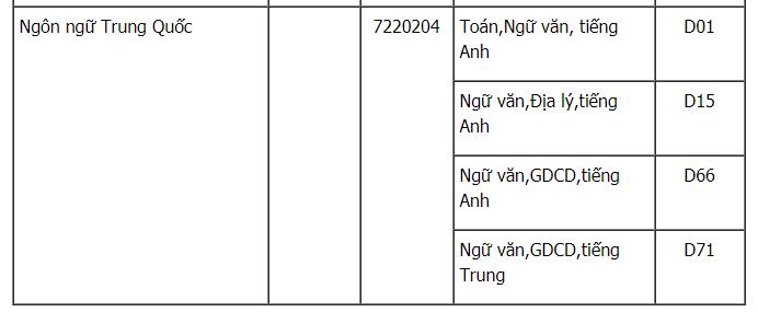 Dai hoc Sao Do tuyen 1.200 chi tieu nam 2018 hinh anh 4