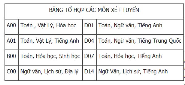 Hoc bong 100% toan khoa hoc cho thu khoa DH Cong nghiep Ha Noi nam 2018 hinh anh 5