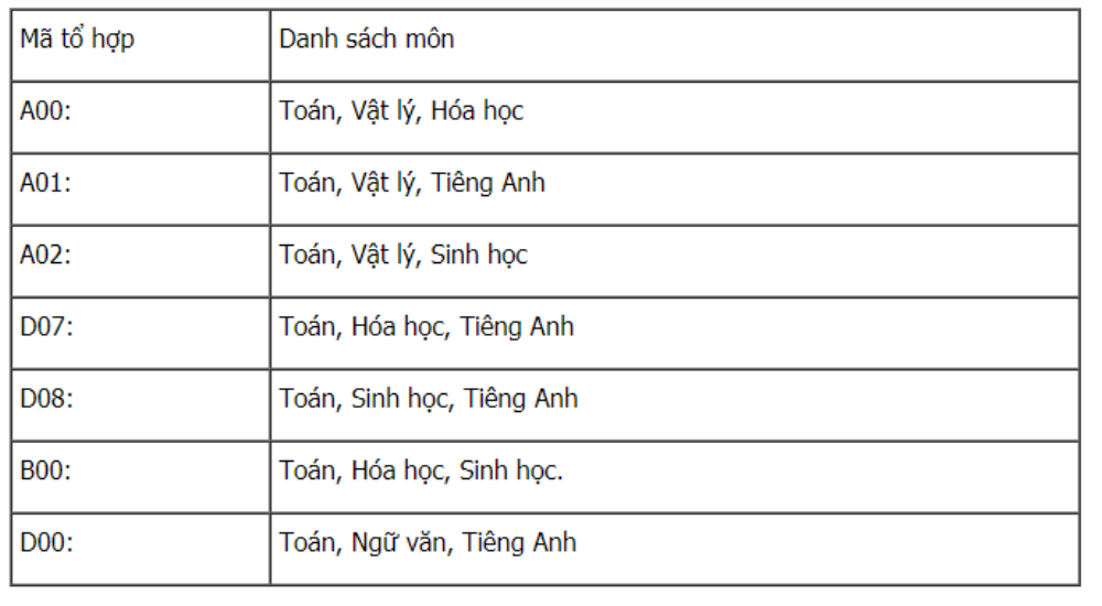 Diem moi tuyen sinh vao Dai hoc Thuy Loi nam 2018 hinh anh 8