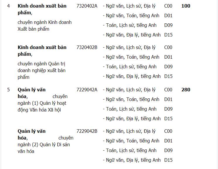 DH Van hoa TP.HCM tuyen 30% chi tieu cho nganh moi nam 2018 hinh anh 3