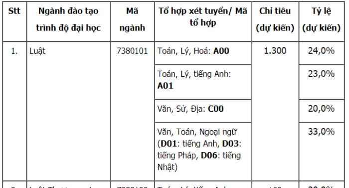 Dai hoc Luat TP.HCM tuyen 1.900 chi tieu nam 2018 hinh anh 3