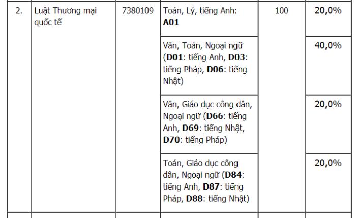 Dai hoc Luat TP.HCM tuyen 1.900 chi tieu nam 2018 hinh anh 4