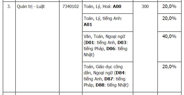 Dai hoc Luat TP.HCM tuyen 1.900 chi tieu nam 2018 hinh anh 5