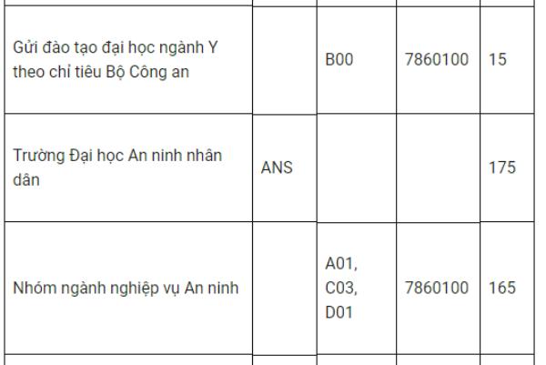 Tuyen sinh truong Cong an nam 2018: 2 truong dung tuyen sinh dai hoc hinh anh 4