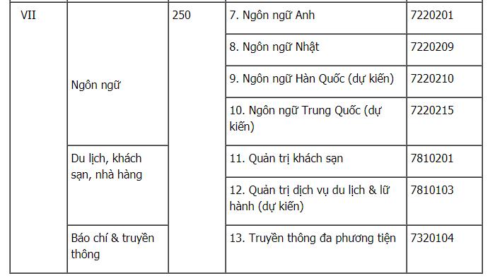 Dai hoc FPT tuyen sinh 4.400 chi tieu nam 2018 hinh anh 2