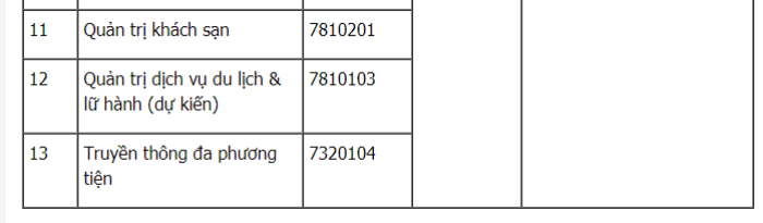 Dai hoc FPT tuyen sinh 4.400 chi tieu nam 2018 hinh anh 4