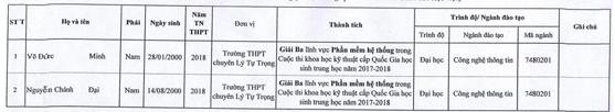 Hoc vien Cong nghe Buu chinh Vien thong cong bo danh sach thi sinh duoc tuyen thang nam 2018 hinh anh 3