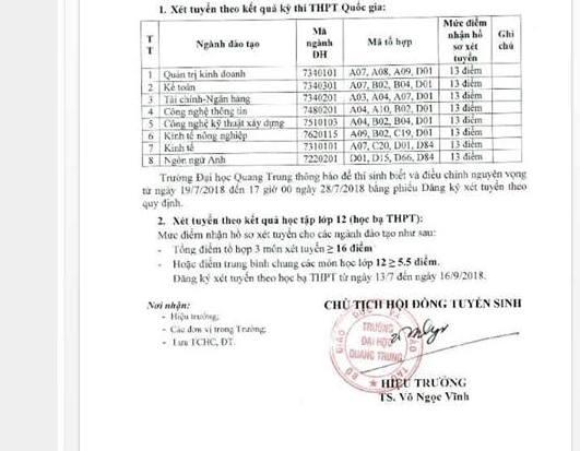 Truong Dai hoc Quang Trung thay doi xoanh xoach muc diem san xet tuyen hinh anh 2