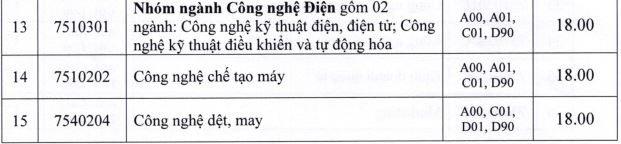 Diem chuan Dai hoc Cong nghiep TP.HCM 2018 hinh anh 3