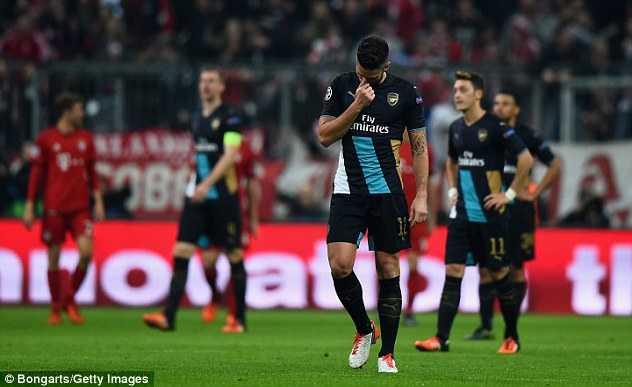 Arsenal & Barcelona: Kich ban nao cho nhung ke mong mo? hinh anh 1