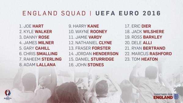 Tuyen Anh chot danh sach Euro 2016: Marcus Rashford duoc chon hinh anh 1