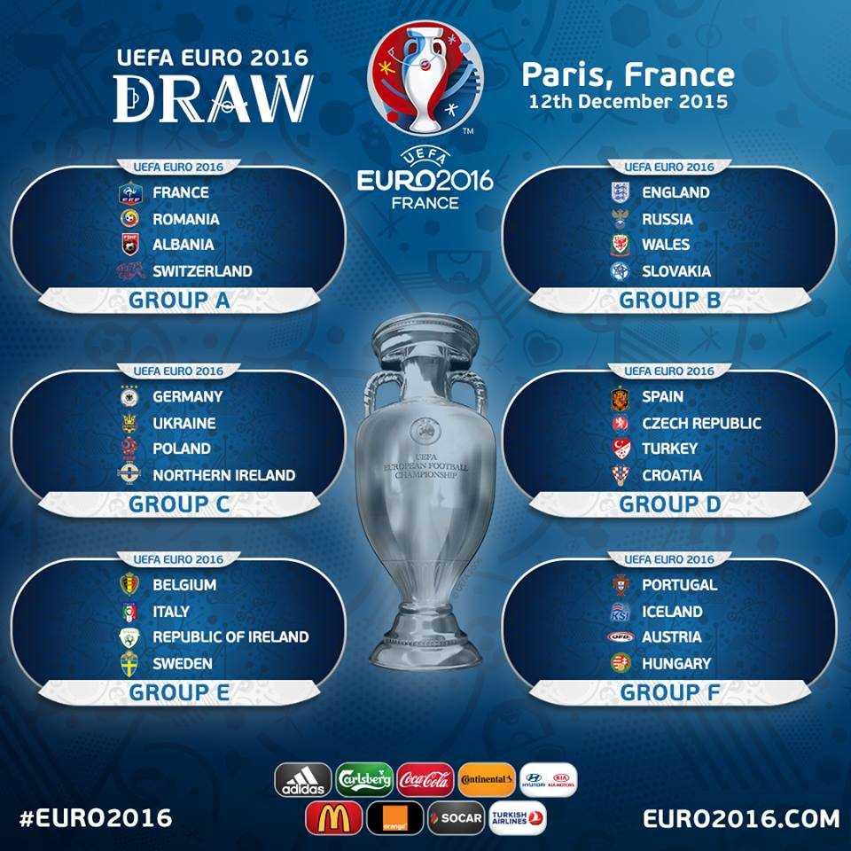 Euro 2016: Thang 1 tran nhan vai chuc ty hinh anh 2