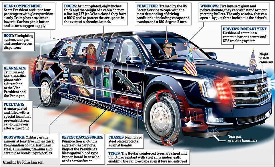 Co gi ben trong sieu xe 'The Beast' bao ve Tong thong Trump? hinh anh 3
