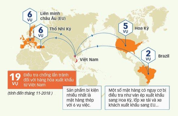 Hang Trung Quoc gan mac 'made in Vietnam' de doa hang Viet hinh anh 3