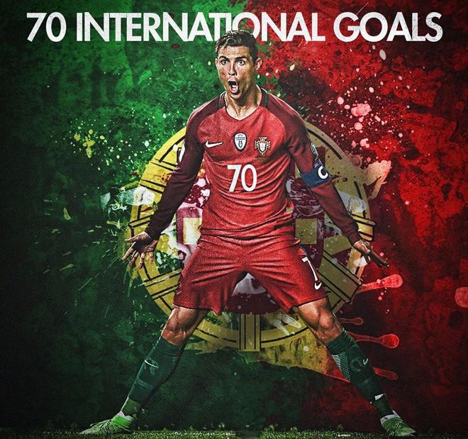 Ronaldo khen dong doi sau tran thang cua Bo Dao Nha hinh anh 2