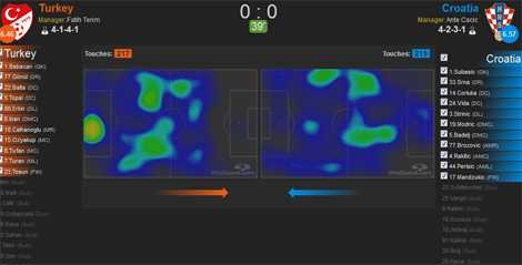 Truc tiep Euro 2016: Croatia vs Tho Nhi Ky hinh anh 6