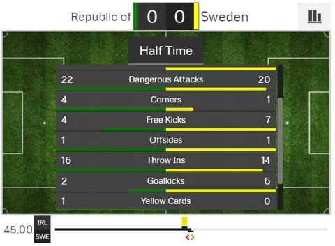 Truc tiep EURO 2016: Thuy Dien vs CH Ailen hinh anh 4