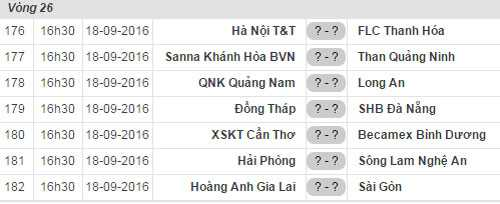 Chu tich SLNA: 'Khong buong cho Hai Phong vo dich' hinh anh 3