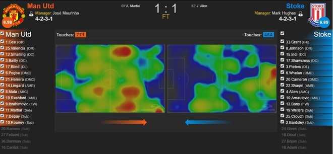 MU 1-1 Stoke City: Mat 2 diem, Mourinho nen biet on Stoke City hinh anh 1