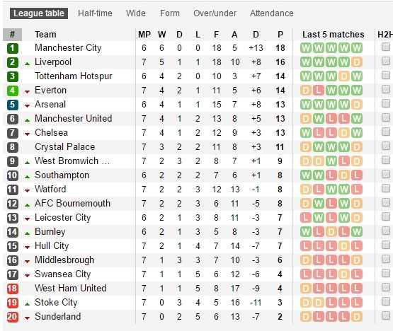 MU 1-1 Stoke City: Mat 2 diem, Mourinho nen biet on Stoke City hinh anh 4
