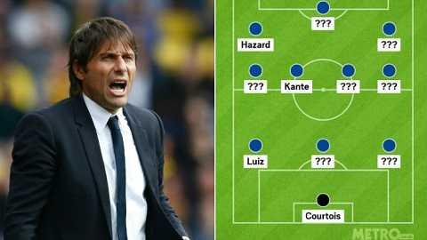 Chelsea vs Man Utd: 3-4-3 cua Conte van ton tai diem yeu hinh anh 1