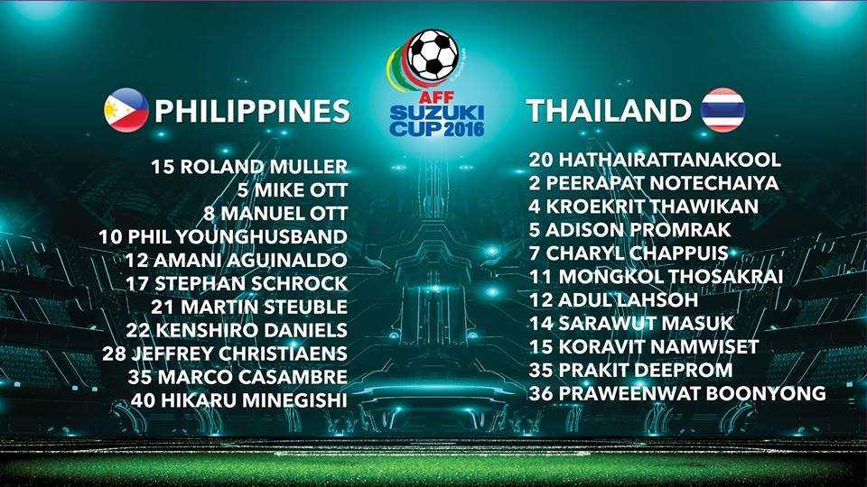 Truc tiep bong da AFF Cup 2016: Thai Lan vs Philippines hinh anh 1