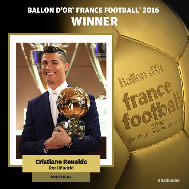 Vuot Messi, Griezmann, Ronaldo gianh Qua bong vang the gioi 2016 hinh anh 4