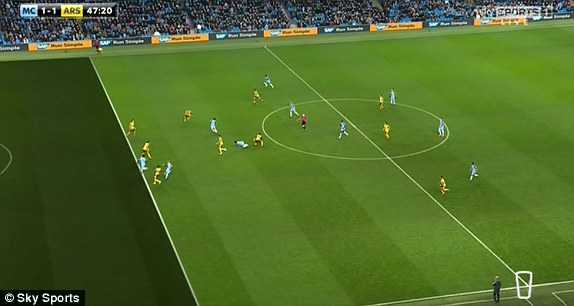 Truc tiep Man City vs Arsenal hinh anh 1