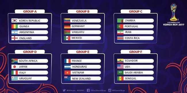U20 Viet Nam du U20 World Cup 2017: Chu quan la ke thu nguy hiem nhat hinh anh 2