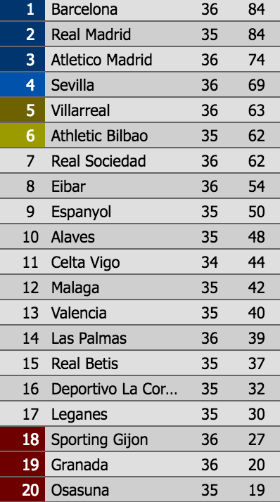 Video ket qua Granada vs Real: Real Madrid bam Barca nhu hinh voi bong hinh anh 1