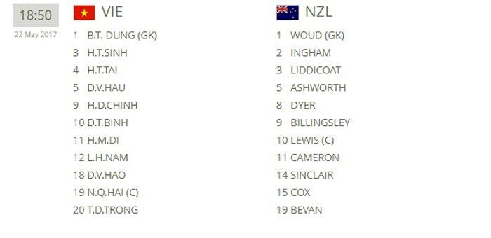Truc tiep U20 Viet Nam vs U20 New Zealand giai U20 the gioi 2017 hinh anh 8