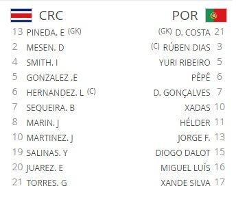 Truc tiep U20 Costa Rica vs U20 Bo Dao Nha giai U20 the gioi 2017 hinh anh 9