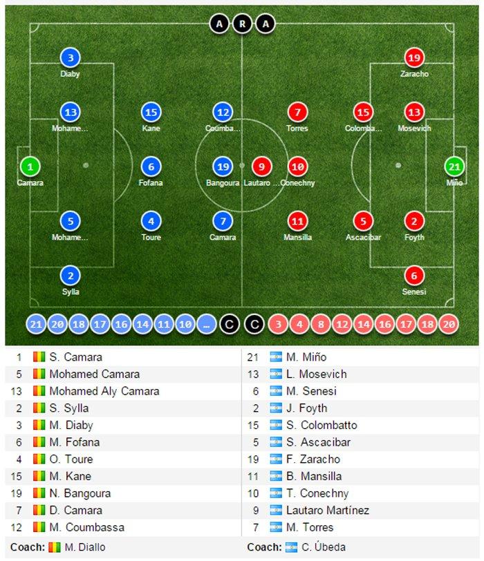 Link xem truc tiep U20 Argentina vs U20 Guinea giai U20 the gioi 2017 hinh anh 4