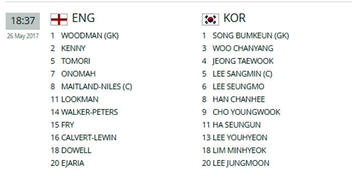 Link xem truc tiep U20 Han Quoc vs U20 Anh giai U20 the gioi 2017 hinh anh 4