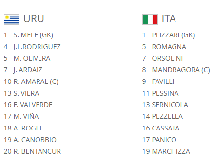 Video truc tiep U20 Italia vs U20 Uruguay tranh hang ba U20 the gioi 2017 hinh anh 1