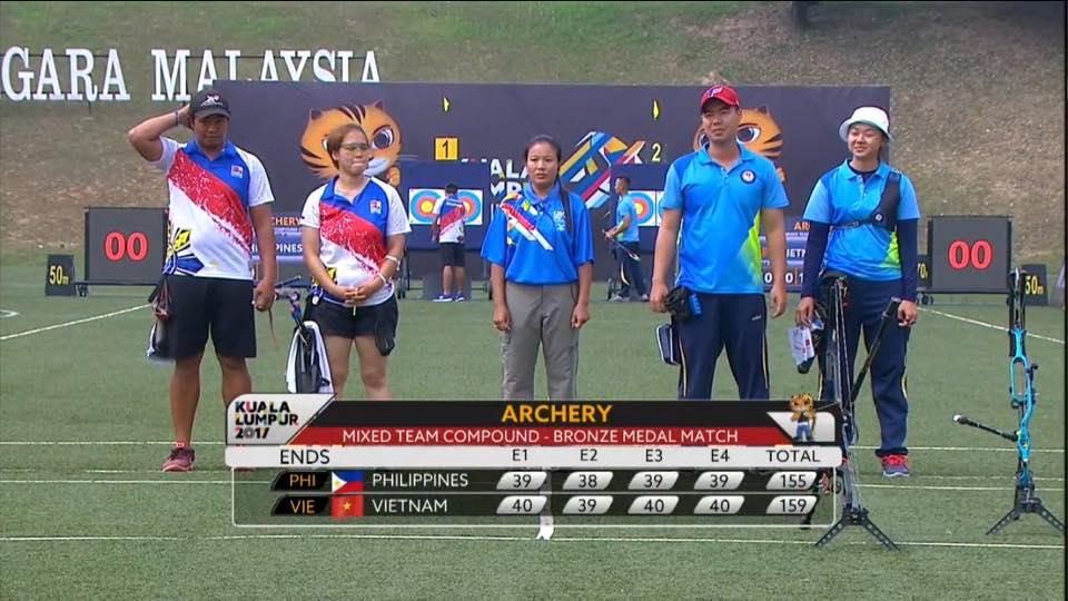 Truc tiep SEA Games 29 ngay 18/8: U22 Myanmar vao ban ket, Aung Thu vuot Cong Phuong hinh anh 8
