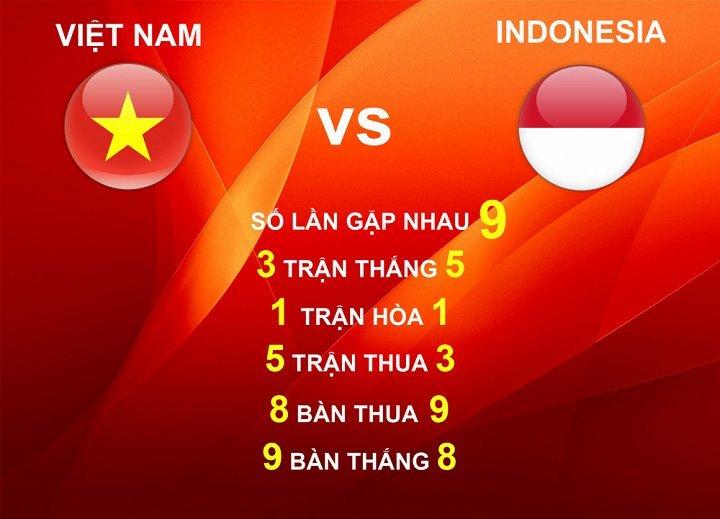 Xem truc tiep Viet Nam vs Indonesia - Bang B bong da SEA Games 29 hinh anh 8