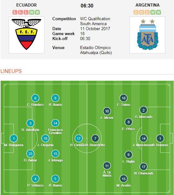 Truc tiep Ecuador vs Argentina - vong loai World Cup 2018 khu vuc Nam My hinh anh 1