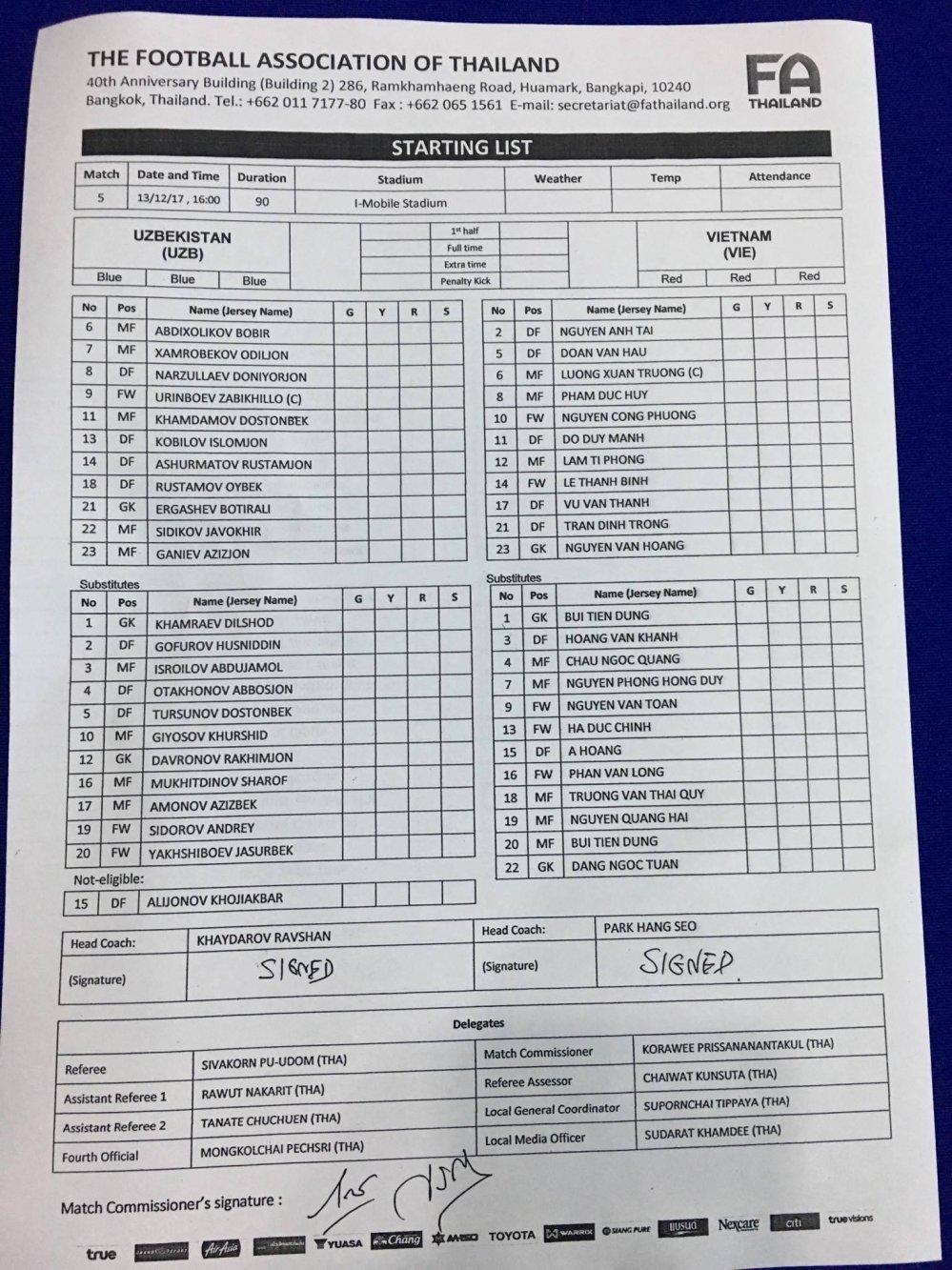 Xem truc tiep U23 Viet Nam vs U23 Uzbekistan giao huu M-150 2017 hinh anh 11