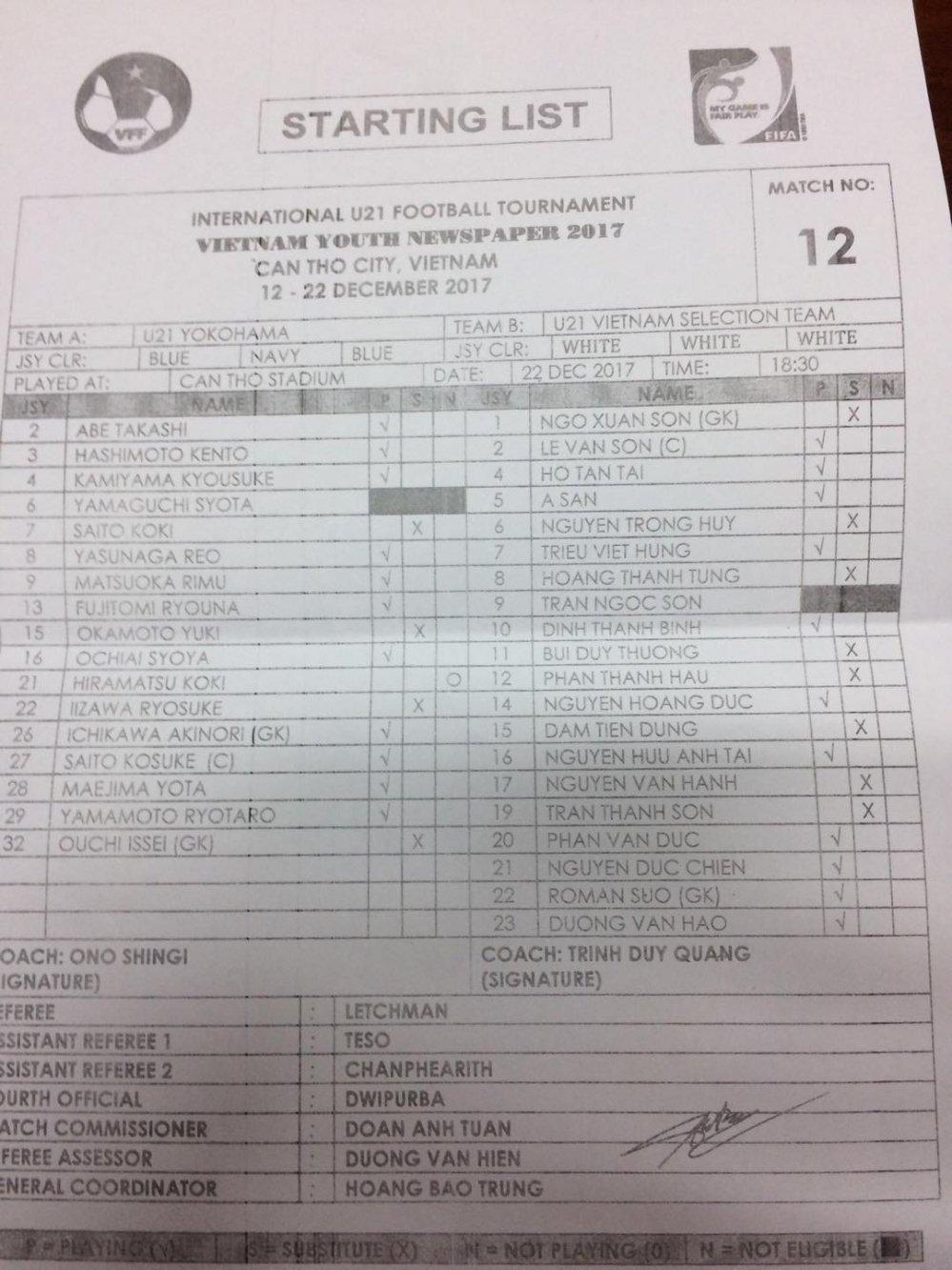 Truc tiep U21 Viet Nam vs U21 Yokohama chung ket giai U21 quoc te 2017 hinh anh 5