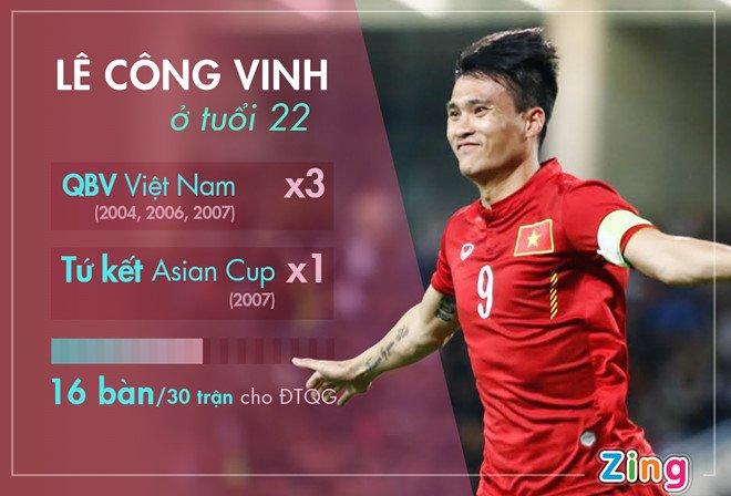 Cong Vinh: 'Cong Phuong can lon nhanh hon nua trong nam 2018' hinh anh 1