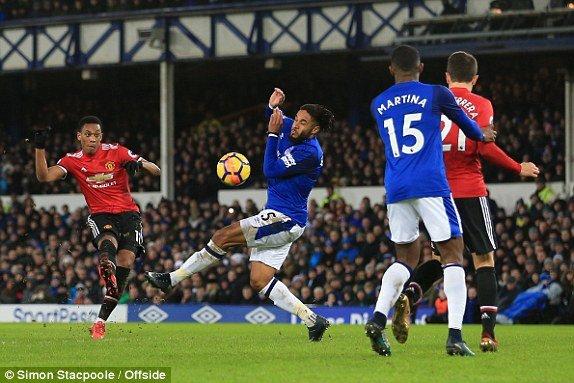 Truc tiep Everton vs MU, Link xem Ngoai hang Anh 2017 vong 22 hinh anh 2