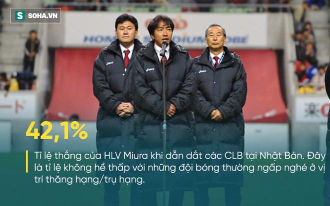HLV Le Thuy Hai: 'Co Miura va Forkel, TP.HCM phai nhat, nhi V-League' hinh anh 2