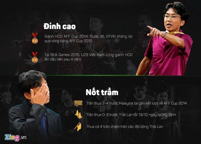 Cong Vinh va Miura: Bieu tuong chuyen nghiep giua V.League dao dien hinh anh 2