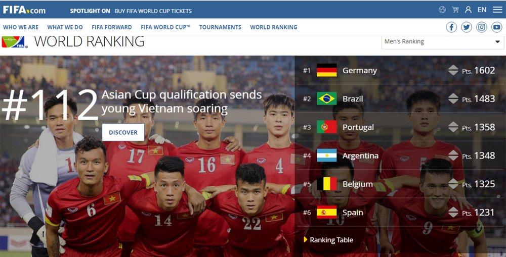 FIFA: Khong doi nao o chau A thang tien nhu Viet Nam hinh anh 2