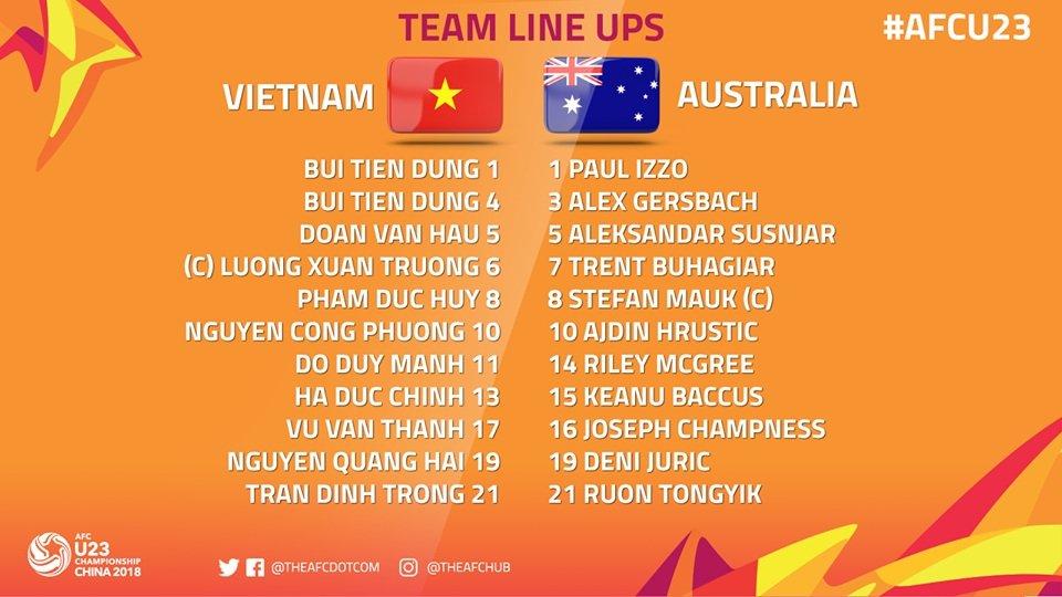 Truc tiep U23 Viet Nam vs U23 Australia, Link xem bong da U23 chau A 2018 hinh anh 1