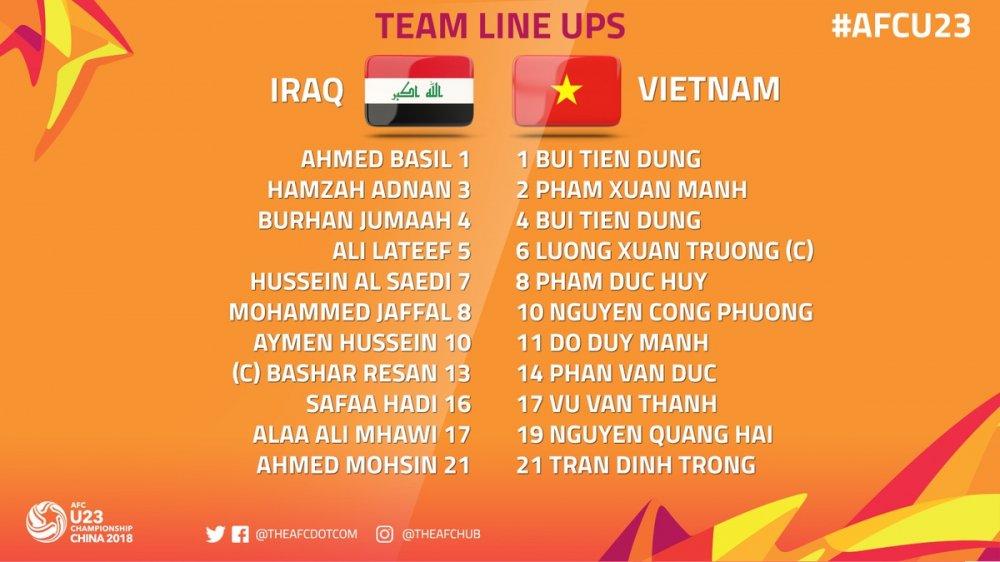 Truc tiep U23 Viet Nam vs U23 Iraq, Link xem tu ket U23 chau A 2018 hinh anh 7