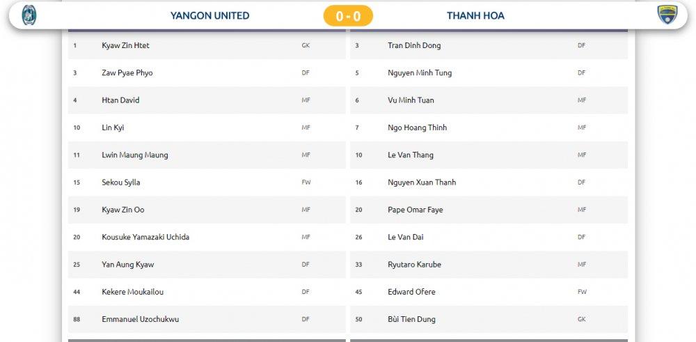 Truc tiep Yangon United vs FLC Thanh Hoa AFC Cup 2018, 16h ngay 27/2 hinh anh 2