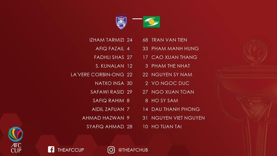 Video truc tiep Johor vs SLNA vong bang AFC Cup 2018 hinh anh 1